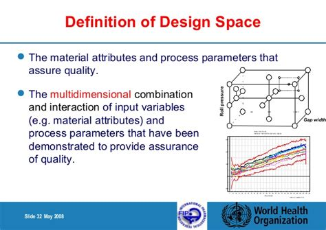 design space definition in qbd quality design