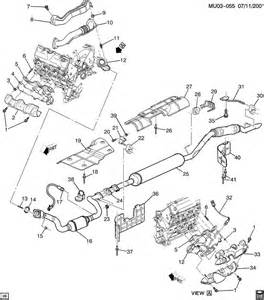 Exhaust System Parts Wiki 2003 Oldsmobile Silhouette Parts Auto Parts Diagrams