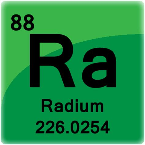 Ra Periodic Table by Color Periodic Table Element Cells