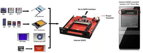 Sata Ii To Cf Adapter With Mounting Bracket flash ssd readers and adapters addonics udd2sa