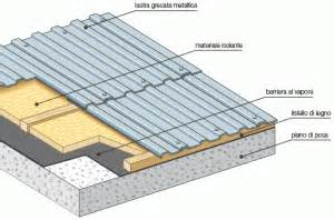 tettoie coibentate tetto lamiera con lastra grecata coibentata su tettoia e casa