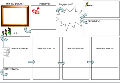 5 minute lesson plan template 36 my 5 minute lesson plan magpie try