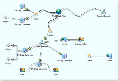 network layout online vsdx files mindfusion company blog