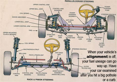 front car system steering and alignment jchscalicatuners