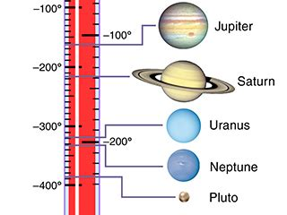 of which color the highest surface temperature solar system temperatures multimedia solar system