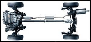 Honda Cr V Awd System Honda
