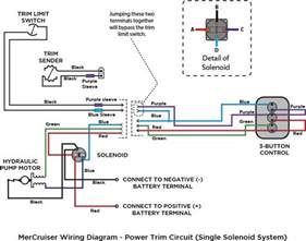 mercury trim motor wiring diagram cars and motorcycles wiring schematic diagram