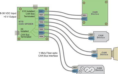 power ethernet resistor ethernet termination resistor power 28 images raspberry pi poe lower signal voltage