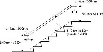 Banister Safety Guard 4 3 Stairs And Ramps
