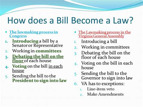 how does a representative introduce a bill in the house how does a representative introduce a bill in the house 28 images lesson plan the