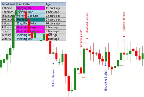 candlestick reversal pattern indicator limited time offer