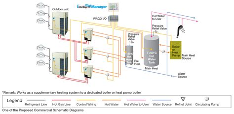 daikin vrv wiring diagram 25 wiring diagram images