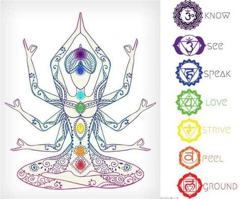Bedeutung Indische by Buddhistische Symbole Und Ihre Bedeutung Ideen F 252 R Ihr