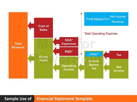 Financial Statement Editable Powerpoint Template Financial Powerpoint Templates