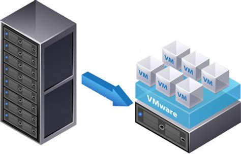The Benefits of Virtual Servers Over Physical Servers