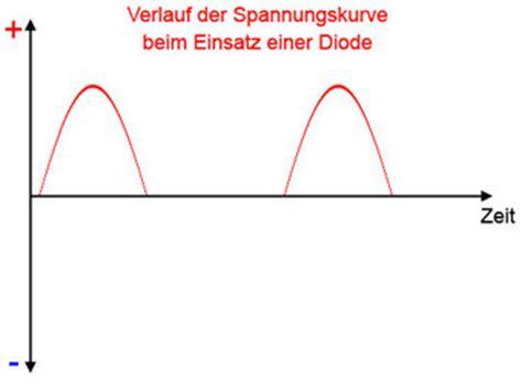 der diode gleichrichter wechselspannung gleichrichten mit dioden