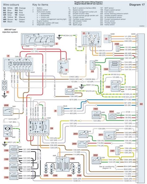 peugeot 206 engine wiring diagrams wiring diagram with