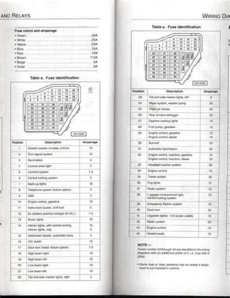 2009 volkswagen bug fuse box wiring diagram with description