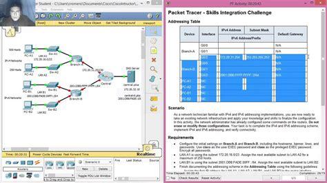 packet tracer skills integration challenge answers 8 4 1 2 packet tracer skills integration challenge