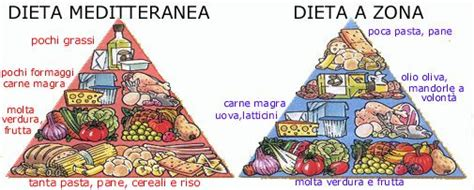 alimenti dieta a zona la dieta a zona menu settimanale trashic