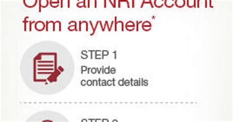 kotak mahindra bank nri home loan how to open nre or nro account from overseas