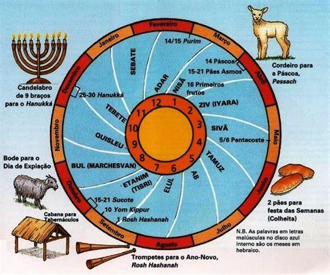 Ano No Calendã Judaico Avivando Sentimentos Calend 225 Judaico E Suas Festas