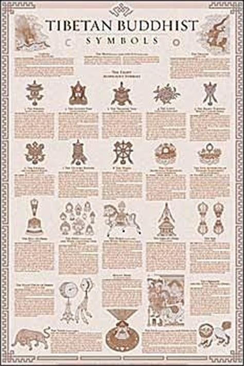 buddhist meaning buddhists symbols and symbols and meanings on