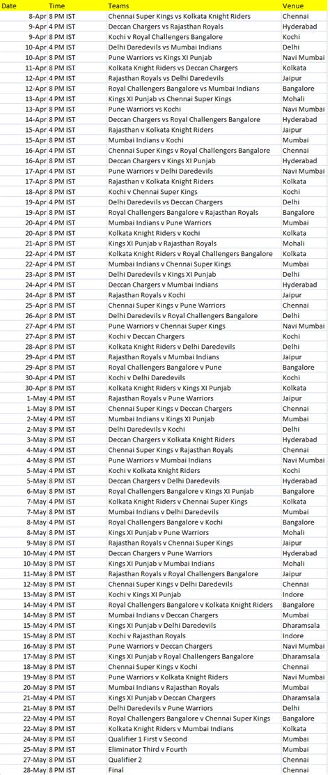 ipl 2017 list download dlf ipl 2016 time table calendar template 2016