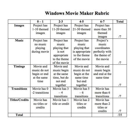 stron biz rubric maker template
