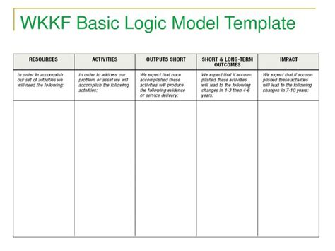 Colorful Service Delivery Model Template Gallery Exle Logic Model Template Powerpoint