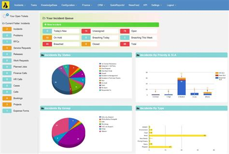 it service desk report templates incident management house on the hill service desk software