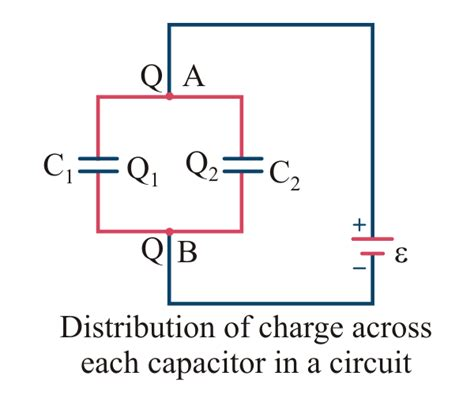 what is the charge on each capacitor in the figure if v 5 0v calculate the charge on each capacitor and the potential difference across each capacitor 28