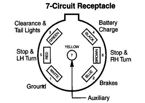 7 wire trailer wiring diagram wiring diagram and