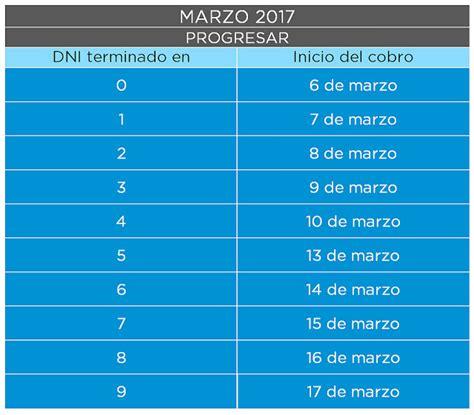 anses cobro programa hogar mes de marzo progresar calendario de pago marzo 2017 ignacio online