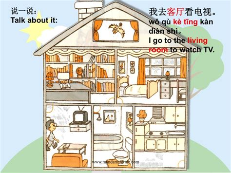 how to say bathroom in chinese house in mandarin chinese house plan 2017