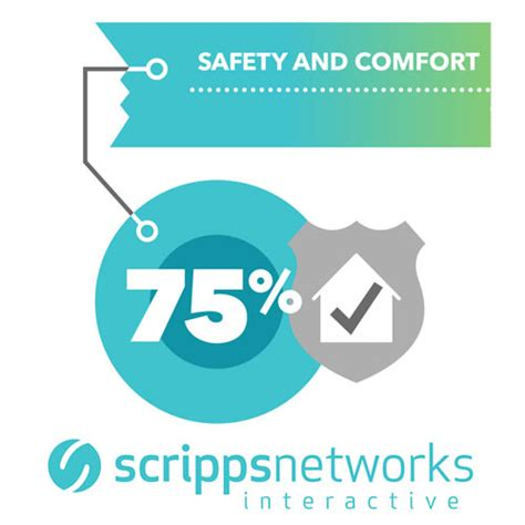 home safety and comfort brandchannel survey safety and comfort top factors for