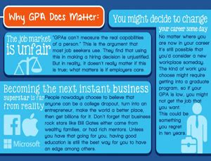 Do Employers Care Where Your Mba Is From by Does Gpa In Resume Matter During Search Infographic