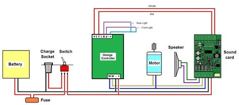 omega alarm wiring diagram images wiring diagram sle
