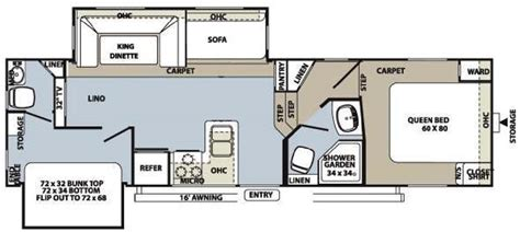 bunkhouse rv floor plans bunkhouse 5th wheel floor plans meze blog