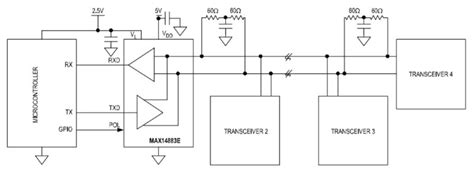 pcb layout guidelines can bus serial communication in harsh environments a new can