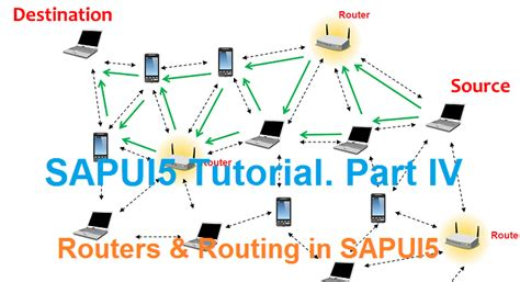 sapui5 tutorial pdf abap on sap hana part i first program in abap hana