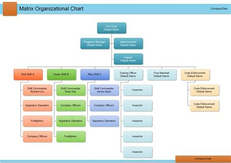 11 best images about organizational chart on