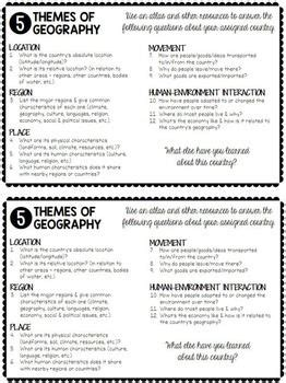 themes of geography quiz 17 best ideas about research question on pinterest