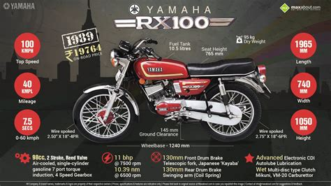 yamaha motor boat price in india yamaha rx 100 yamaha is going to launch a bike at a price