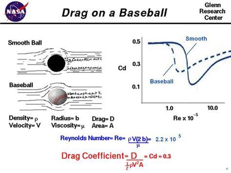resistors drag drag on a baseball