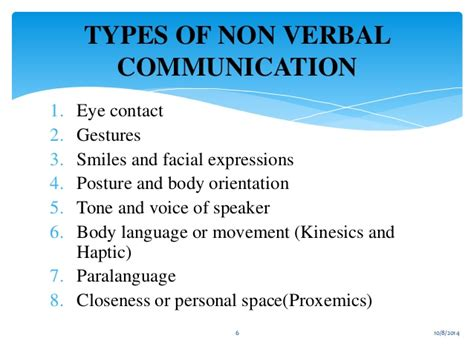 8 Non Verbal Ways Use To Express Their by Non Verbal Communication Amolak Singh