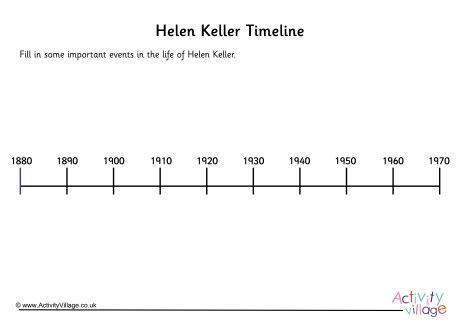 helen keller biography timeline helen keller timeline worksheet