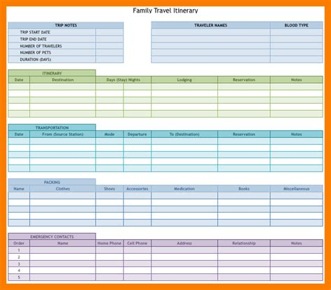 11 itinerary planner template park attendant