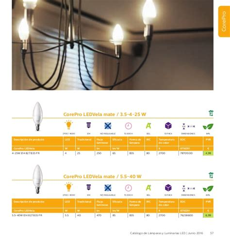 Lu Led Philips Adalah cat 225 logo l 225 mparas y luminarias led philips
