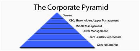 corporate how why corporate america could be the best thing to happen to you books mca proves cynics wrong mca motor club of america